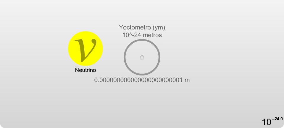 Yoctómetro