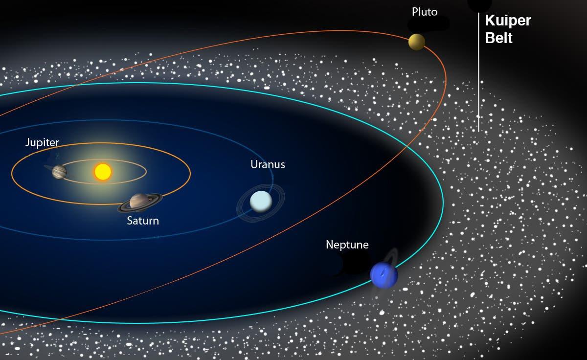 Cinturón Kuiper