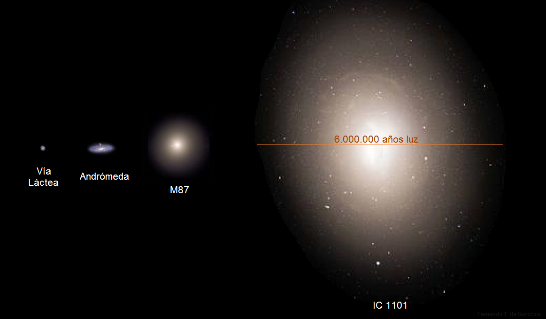 Galaxia IC 1101
