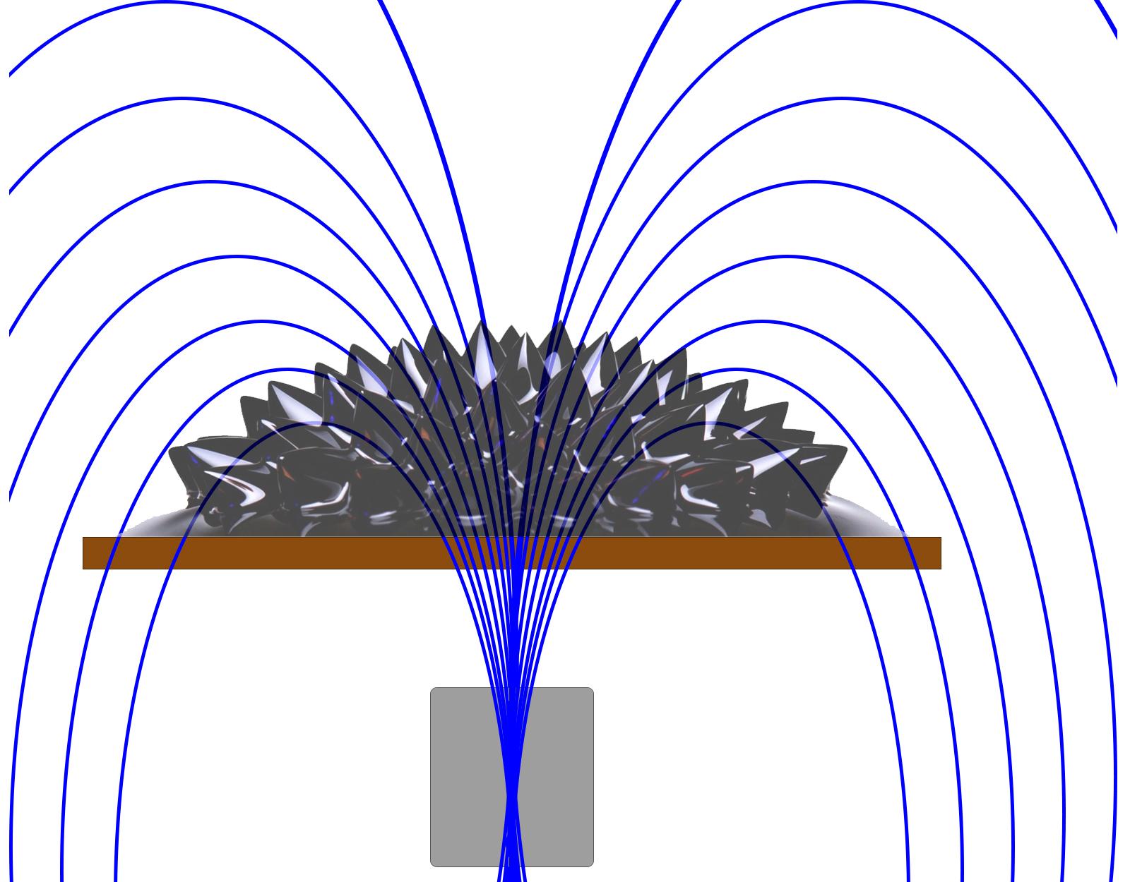 Ferrofluido fuerza
