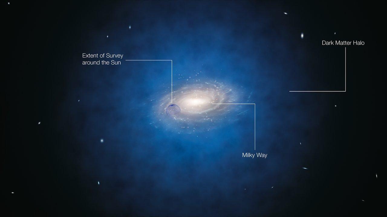 Halo materia oscura
