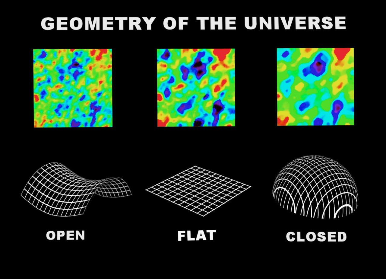 Geometrías Universo