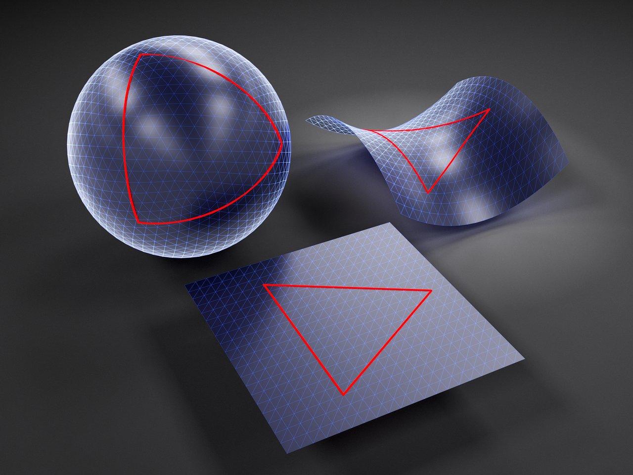Geometría Universo posibilidades