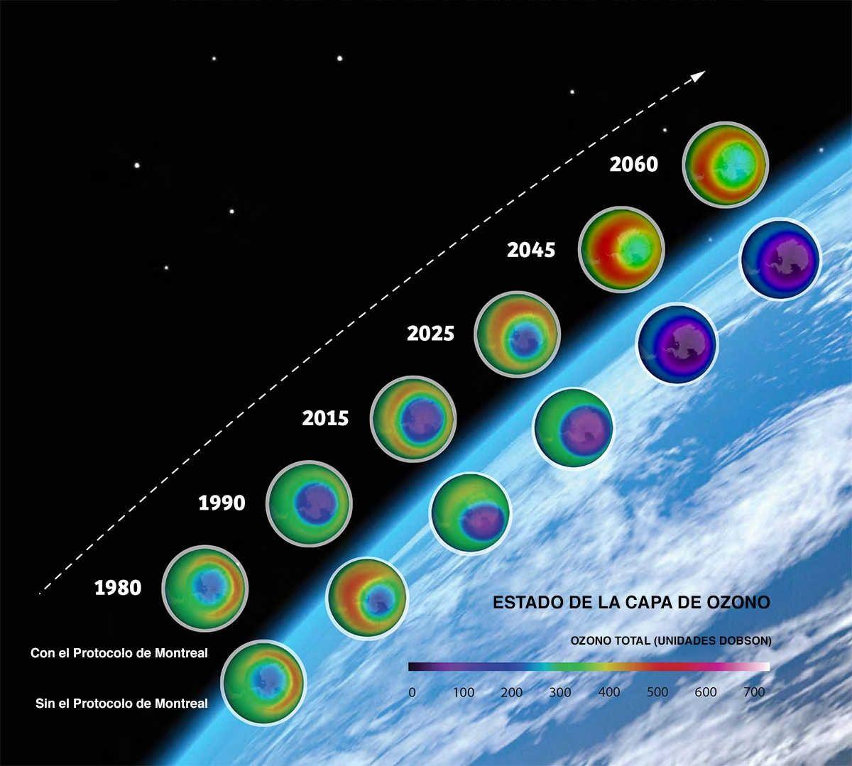 Progreso capa ozono
