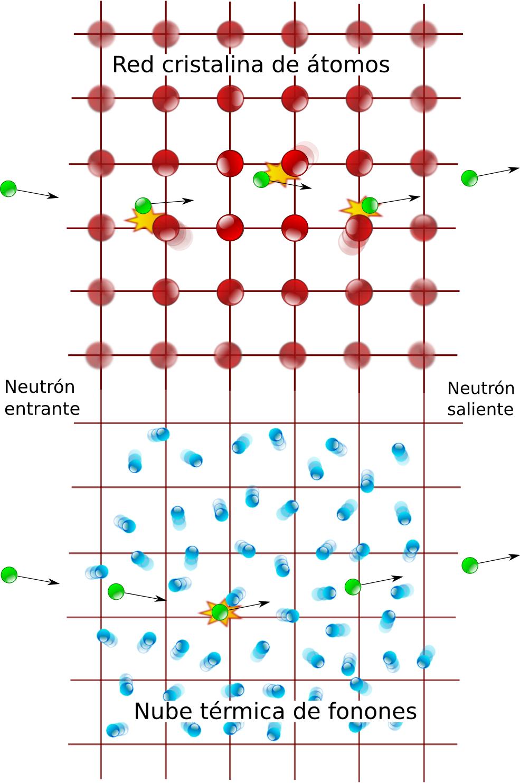 Campos cuánticos