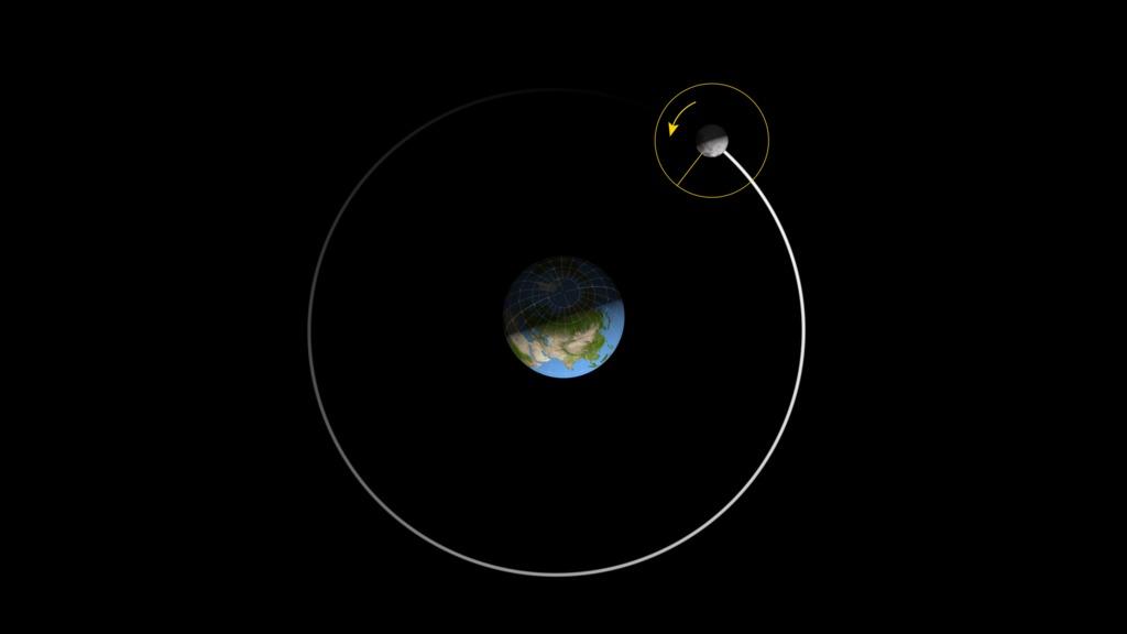 Luna rotación